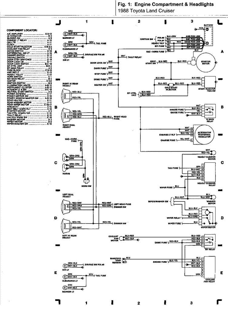 1988 Land Cruiser Fj60 Wiring Diagram Pdf  481 Kb