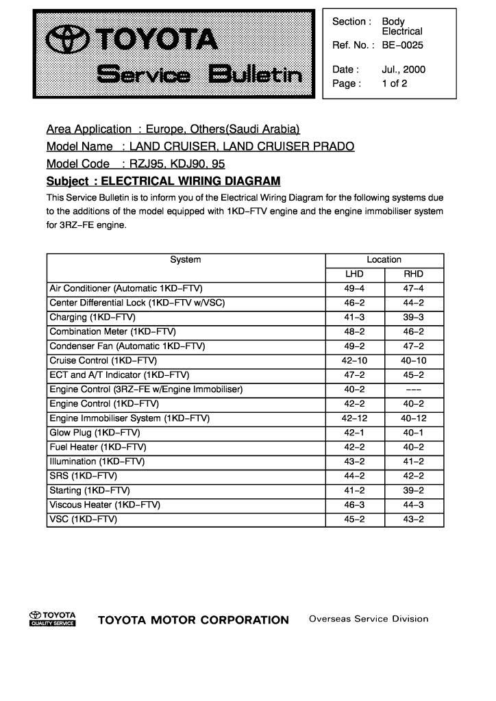2001 Land Cruiser Prado Electrical Wiring Diagram Pdf  1 07 Mb